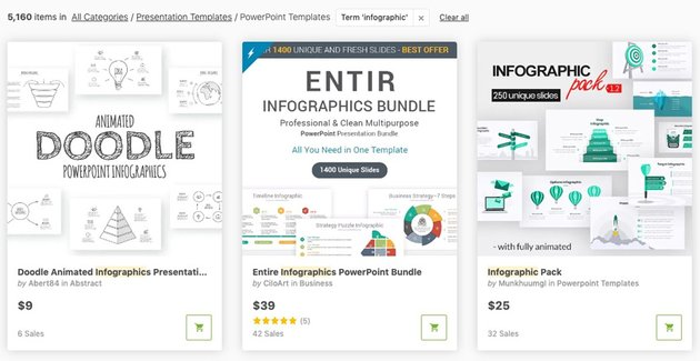 Plantillas PowerPoint con Infografias en GraphicRiver