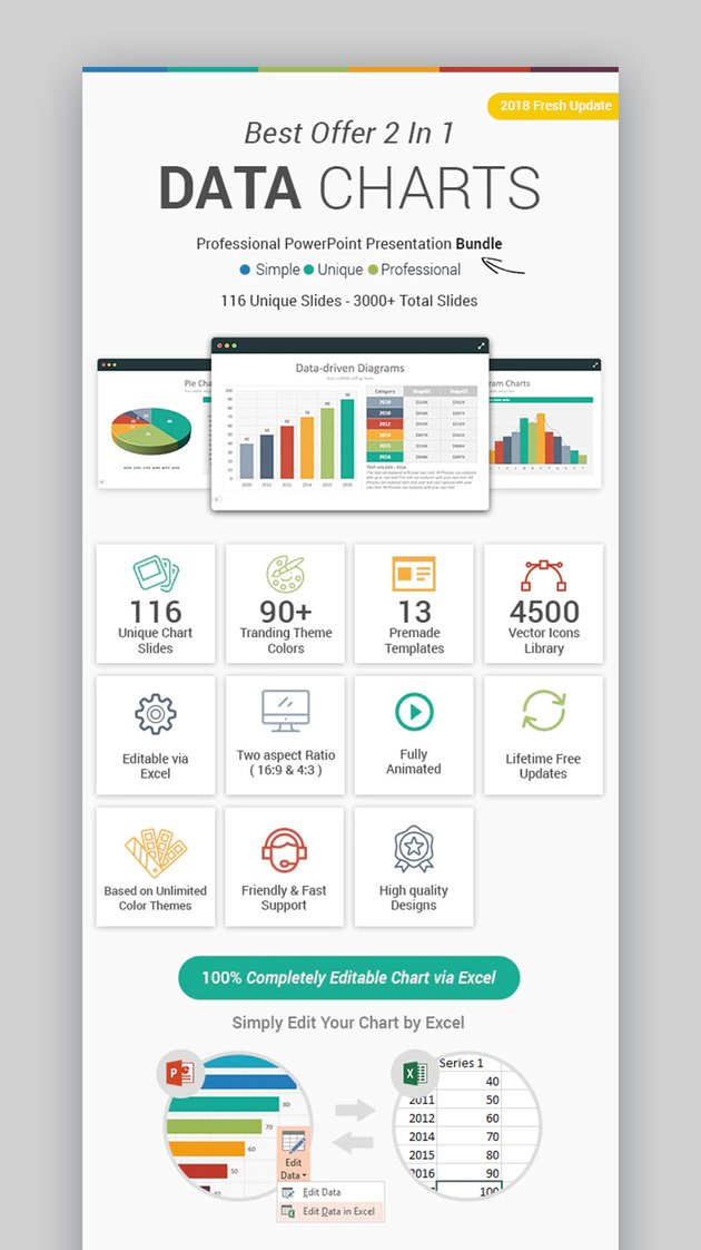 2 in 1 PowerPoint Data Chart Templates