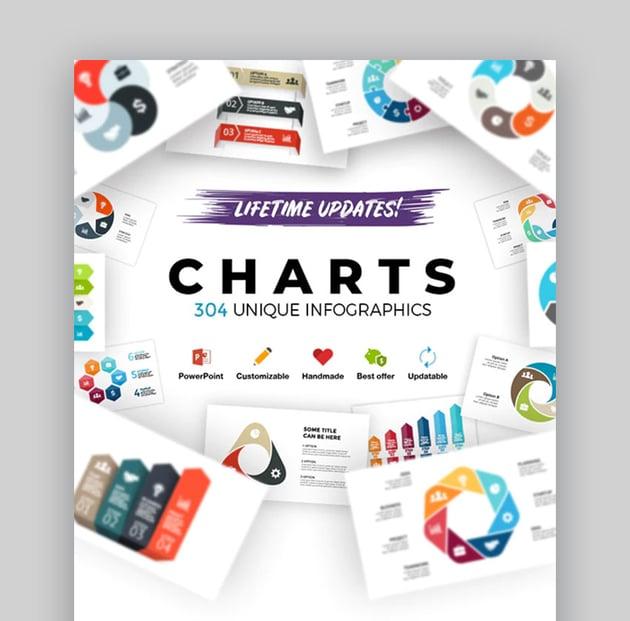 PowerPoint Data chart templates