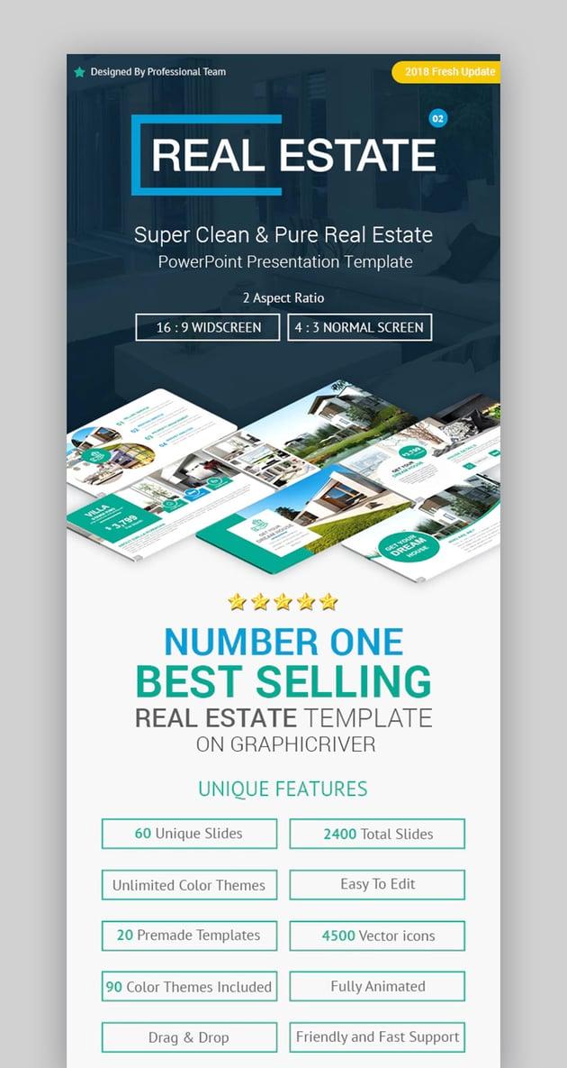Presentation on real estate