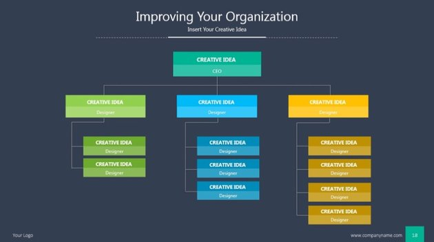 multiple layers in PowerPoint org chart