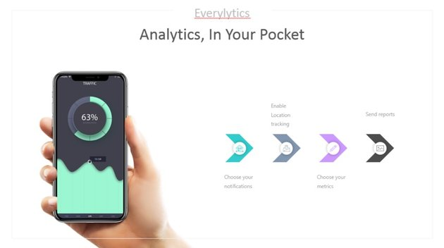 Analytics in awesome PowerPoint slide