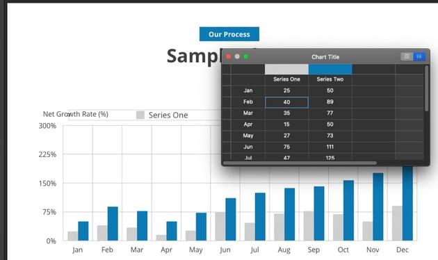 Update chart data
