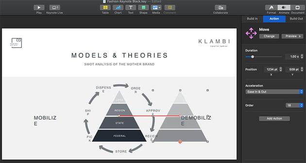 Beispiel für eine Mode-Keynote-Animation