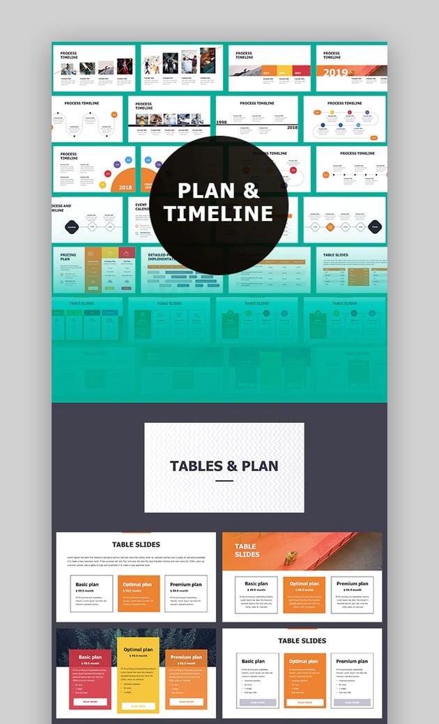 Timeline for Keynote