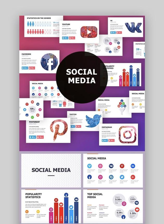Social media for business PowerPoint presentation