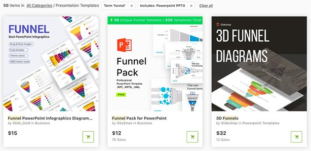 How to Make a PowerPoint Funnel Diagram Quickly (With Video)