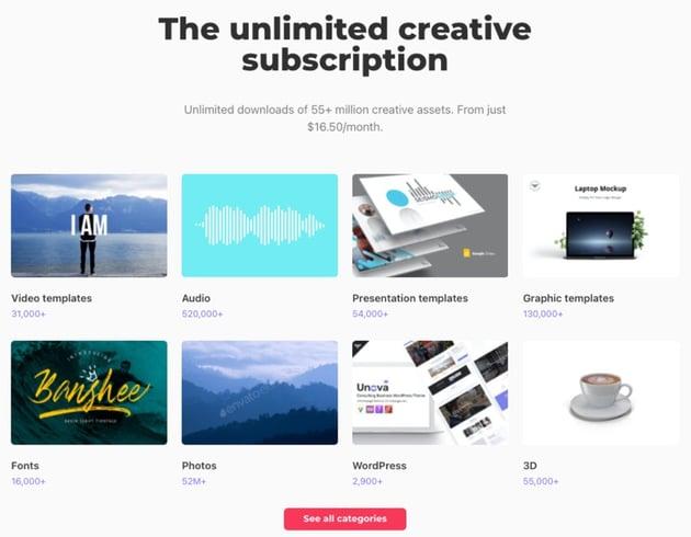 Elements unlimited professional presentation