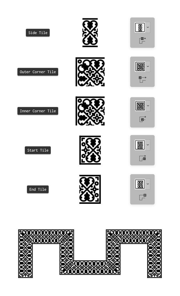 pattern brush corner tile
