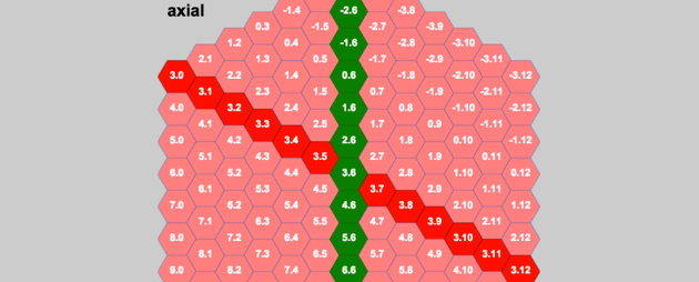 vertically aligned hexagonal grid with axial coordinate values