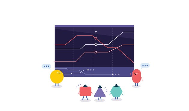 Data driven design meeting