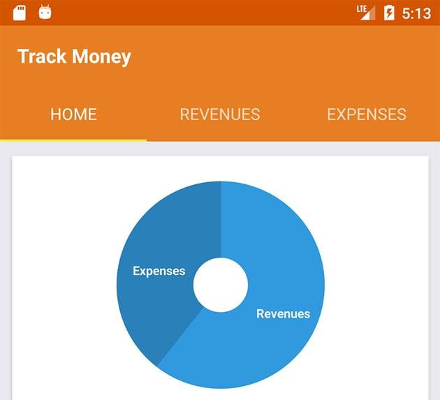 Track Money
