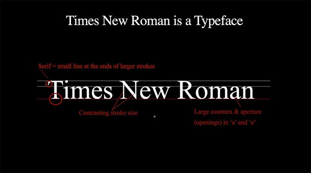 What is a Typeface