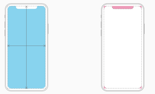 The layout of the iPhone X along with the safe areas Auto-Layout source iOS Human Interface Guidelines