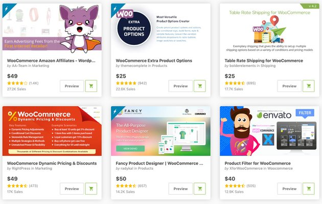 Best Selling WooCommerce Plugins On CodeCanyon