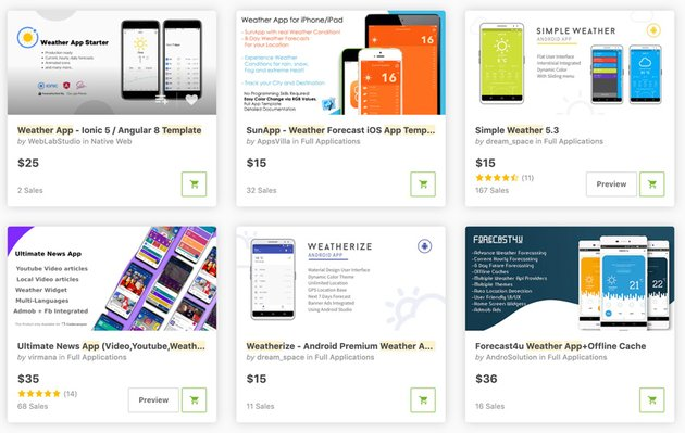 Best-Selling Weather App Templates on CodeCanyon