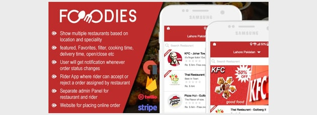 Restaurant Food Delivery Ordering System iOS App Layout Template