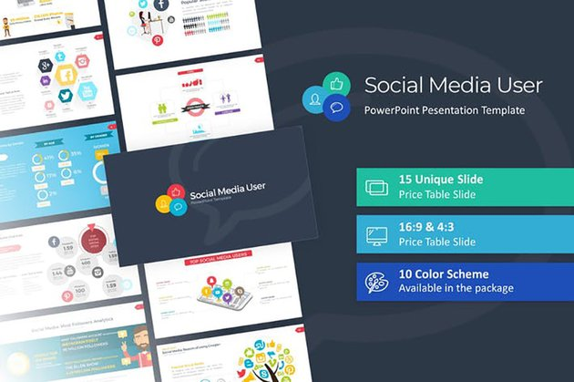 Social Media User PowerPoint Template