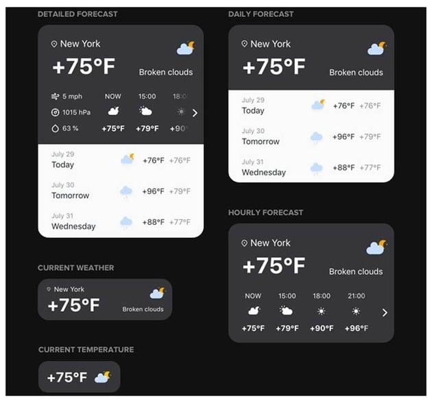 Elfsight Weather - WordPress Weather Plugin