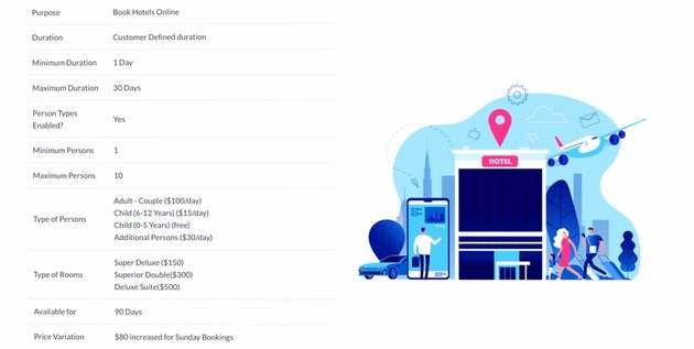 ARB - Plugin WordPress para reservas online de citas