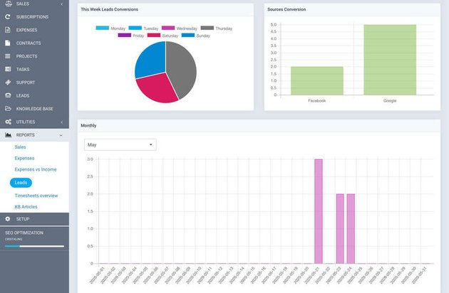 Perfex Powerful Open Source CRM