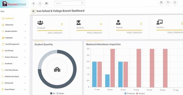 Ramom - Multibranch School Management System