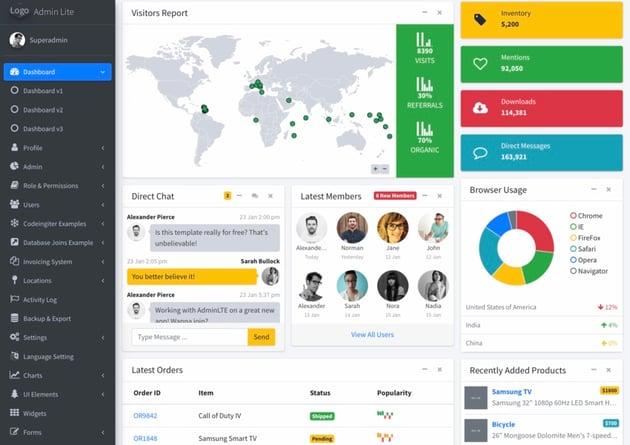 Admin Lite - PHP Admin Panel  User Management