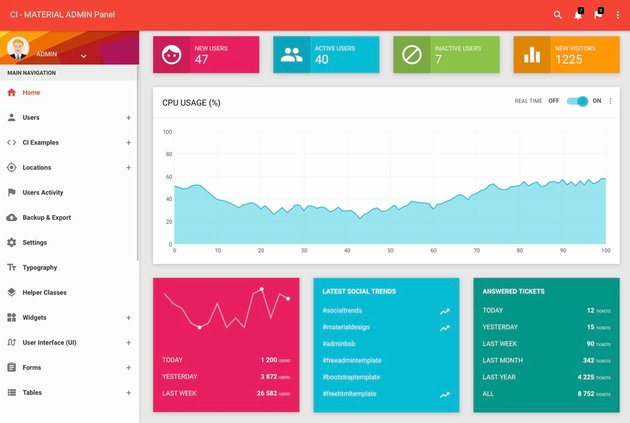 CodeIgniter Material Admin and User Management System