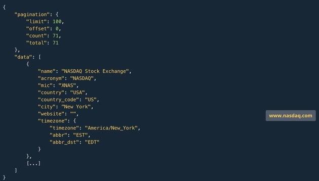 marketstack API query result