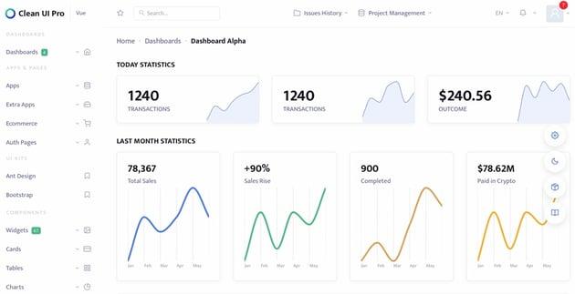 Clean UI Bundle Pro
