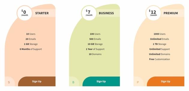 pricium-pricing-tables