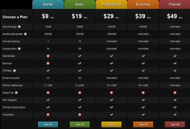 Responsive CSS3 Pricing Tables