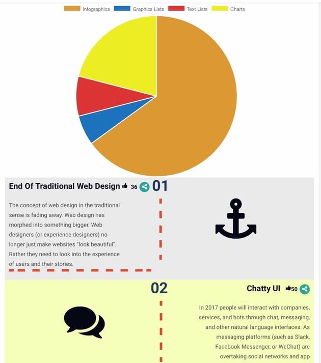 Infographic Maker - iList Pro