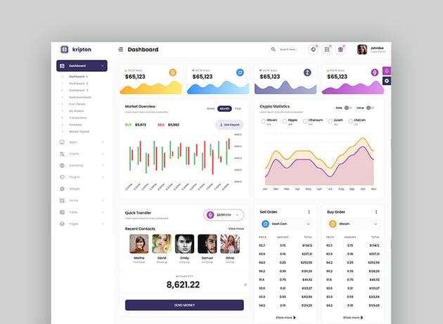 Kripton - Crypto HTML, React, Angular & Laravel Admin Dashboard Template + RTL Ready