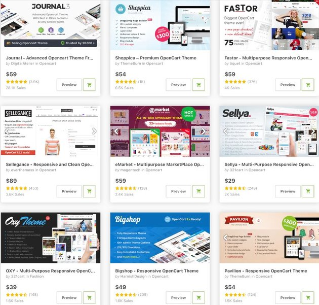 Bestselling OpenCart Themes for Ecommerce on ThemeForest