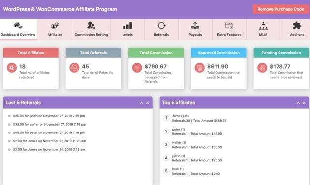 WooCommerce Multilevel Referral Affiliate Plugin