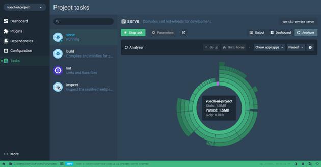 Project Dashboard serve task analyzer