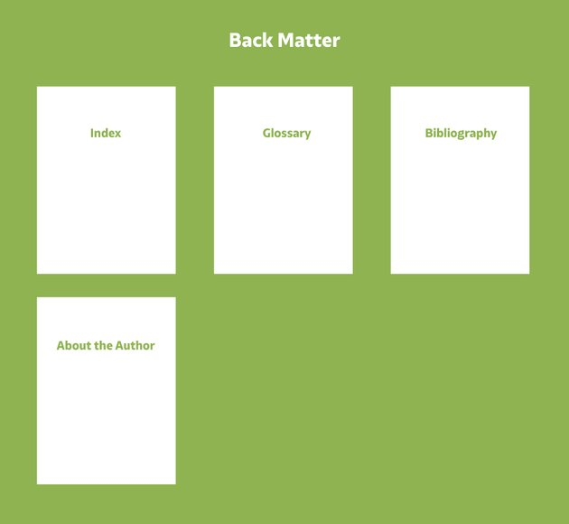 back matter pages