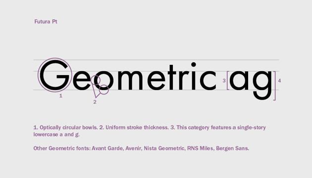 Geometric fonts
