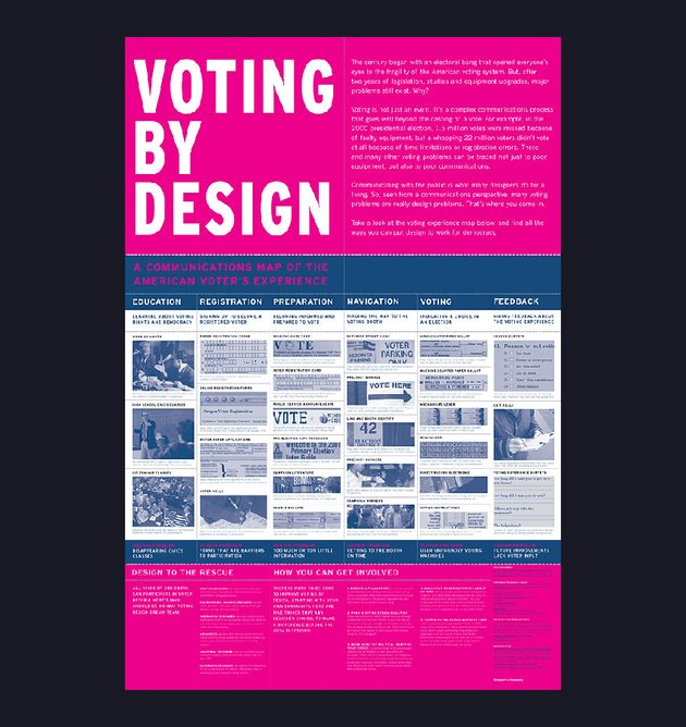 Sylvia Harris Voting by Design research project