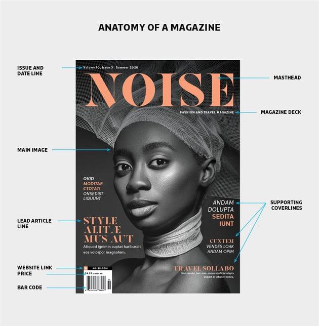 Anatomy of a Magazine Cover