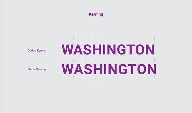 Kerning Typography