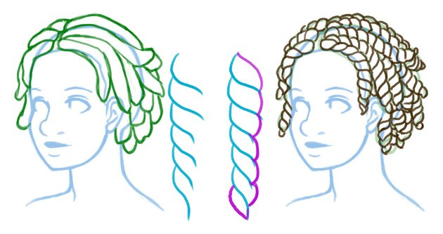 Visual break down of how to draw varied twists
