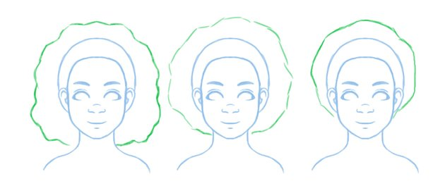 Example of basic afro contours