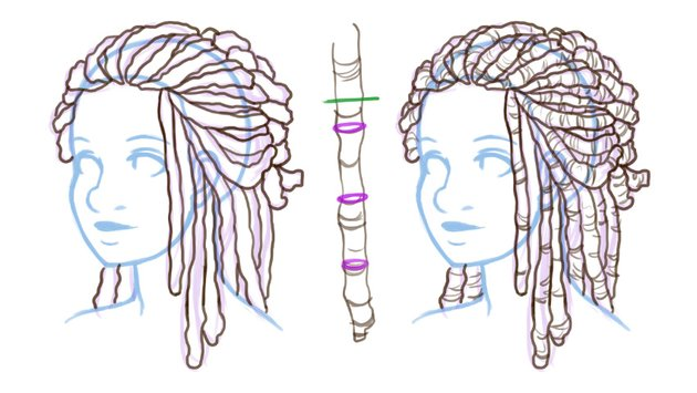 Refining the locs and adding details