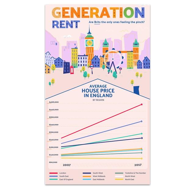 Portion of Generation Rent by Anton Aladzhov