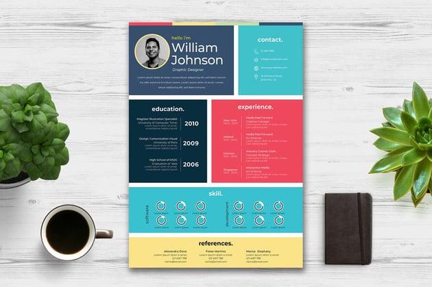 Creative Resume Template InDesign