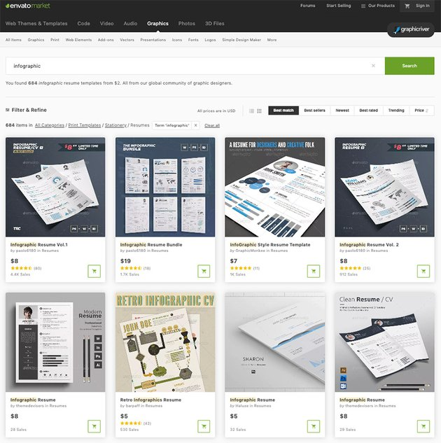 Creative Infographic Resume Template examples available for sale on GraphicRiver