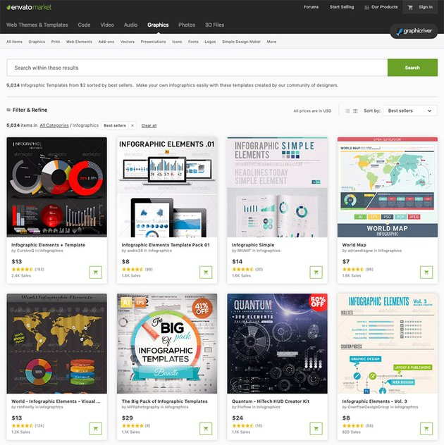 Best Infographic Template Designs available for sale and download on GraphicRiver