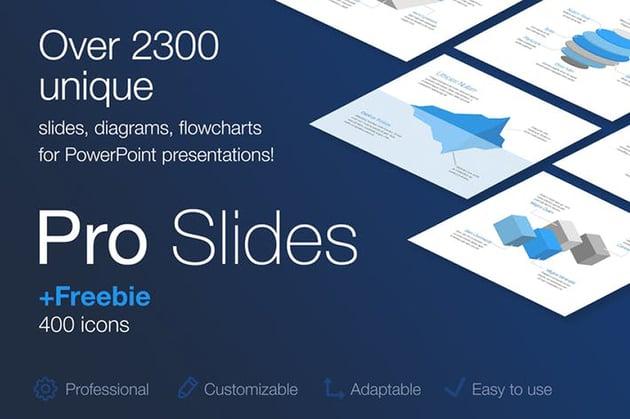 2300 Slides With Easily Customisable Data Visualisation Tools